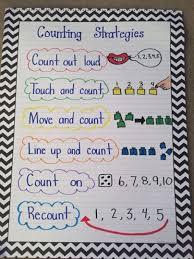 Addition Anchor Chart Kindergarten Pinterest