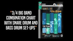 Inside The Big Band Drum Chart 3 4 Big Band Combination Chart With Snare Drum And Bass Drum Set Ups Drummers Guide To Big Band