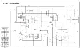 chinese 110cc atv wiring diagram stylesync me new for 110 and 8 110 Quad Wiring-Diagram at Chinese 110 Atv Wiring Diagram