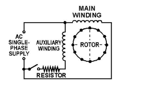 classification of electric motors part three electrical knowhow resistance start split phase ac induction motor