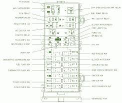 2004 ford taurus fuse box diagram 1998 taurus fuse box diagram 2001 ford taurus interior fuse box diagram at Taurus Fuse Box Diagram