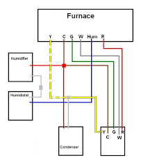 aire humidifier wiring diagram wiring diagram air conditioner thermostat wiring diagram nilza net