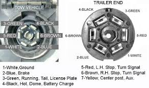 trailer plug wiring diagram way chevy trailer gm 7 way trailer plug wiring diagram wiring diagram and hernes on trailer plug wiring diagram