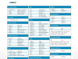 Html5 Cheat Sheet 40 Awesome Html5 Cheat Sheets Tutorials And Resources Creative