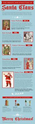 Christmas Origin Charts Santa Claus