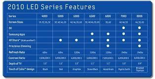 Tv Dimensions Chart Samsung Un55c6800 55 Inch 1080p 120 Hz Led Hdtv Black
