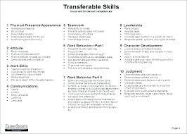 Resume Skills Examples Custom Customer Service Skills Resume Customer Service Skills Resume