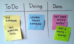 4 To Do List Formats To Be More Productive Workzone