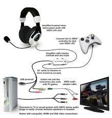 similiar xbox one headset wiring diagram keywords xbox one headset wiring diagram nilza net
