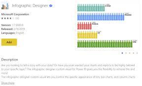 Power Bi Custom Charts Power Bi Custom Visuals Infographic Designer Article