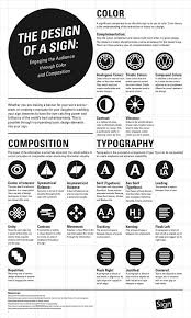What Is Composition In Graphic Design Graphic Design Powerful Infographic