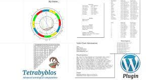 Advanced Astrology Chart Free Tetrabyblos Wordpress Plugin For Astrology