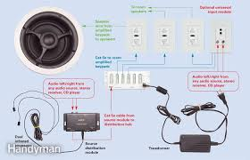 home audio installation  install a whole house audio system   the    figure b  wiring diagram