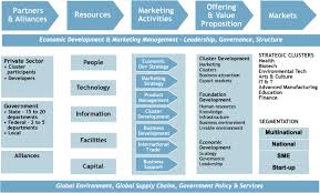 Digital Marketing Strategy Template 2 Give A Boost To Your