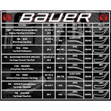 Bauer Stick Blade Chart Bauer Supreme Totalone Mx3 Hockey Stick Senior Hockey