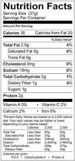 creamy avocado yogurt dressing nutrition facts