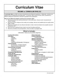 What Is A Curriculum Vitae Interesting What Is A Curriculum Vitae How To Write A CV Resume Template Free