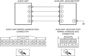 no aux audio sound output entertainment system out center audio unit malfunction system wiring diagram