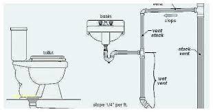 Bathroom Plumbing Repair Kitchen Sink Plumbing Diagram And Bathroom Cool Bathroom Toilet Repair Plans