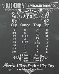 Chalkboard Kitchen Free Kitchen Chalkboard Printables The Ham Cheese Of It