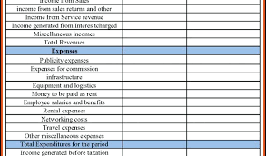 Capital Expenditure Proposal Template Form Printable Income And ...