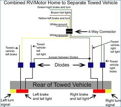 1997 jeep wrangler turn signal wiring diagram example electrical 94 Jeep Wrangler Wiring Diagram at 1997 Jeep Wrangler Turn Signal Wiring Diagram