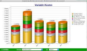 Gemeinsam mit den fixen kosten stellen die variablen kosten die gesamtkosten eines unternehmens, genauer: Agrarcommander Startseite