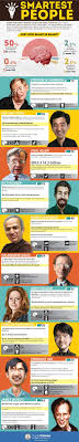 25 best ideas about Ugliest actors on Pinterest Male everything.