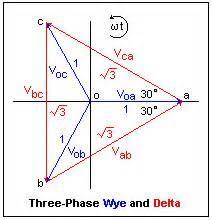 similiar phase y diagram keywords volt 3 phase transformer wiring diagram on 480 vac wye wiring diagram acircmiddot three phase