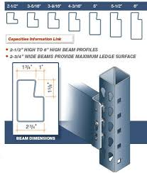 Unarco Interchangeable Pallet Rack Beam Profiles And Beam Sizes