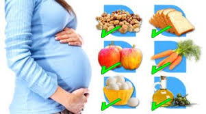 Pregnancy Chart In Months 4th Month Pregnancy Care Precautions Symptoms And Baby Growth