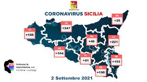 Covid: in Sicilia altri 9 comuni in zona arancione - Gazzetta del Sud