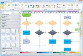 Document Management Procedure Flowchart