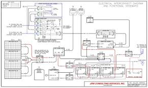 rv converter wiring schematic wiring diagram wiring diagrams for rv solar system the diagram