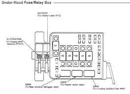 1993 honda civic del sol fuse diagram 1993 wiring diagrams 93 honda civic fuse diagram under dash at Honda Del Sol Fuse Box