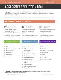 Types Of Assessments The Types of Assessment for Learning EducationCloset 1