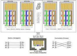 similiar cat 6 jack wiring diagram keywords wiring diagrams pictures wiring diagrams on cat 6 jack wiring diagram