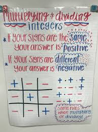 Integers Chart Multiplying And Dividing Integers Multiplying Integers