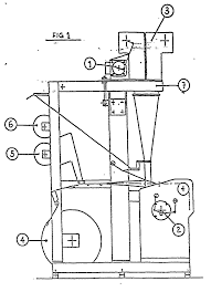 Picture of latest power loom diagram large size