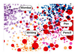 Word Models Whats New In Deep Learning Research Facebook Meta