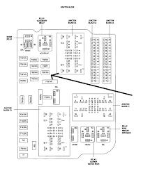 dodge durango fuse panel diagram wiring diagrams best 2011 durango fuse box diagram wiring diagram schematic bmw 325i fuse panel diagram 2011 dodge