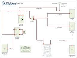 southwind rv wiring diagram quick start guide of wiring diagram • fleetwood rv wiring diagram 1988 southwind motorhome 1990 schematic rh deniqueodores club 1991 southwind motorhome wiring diagram rv electrical system