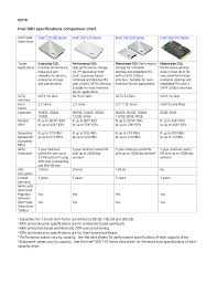 Intel Ssd Specifications Comparison Chart Manualzz Com
