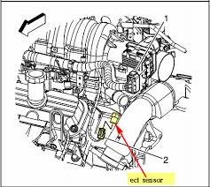 buick north star engine diagram preview wiring diagram • buick lucerne questions were is my coolant sensor located 2006 rh cargurus com north star engine block drain plug diagram 01 1997 north star engine diagram