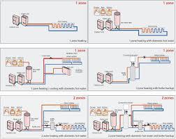 Sisteme Pompe De Caldura Toshiba 8 Kw Boiler 150 L T6 Calor