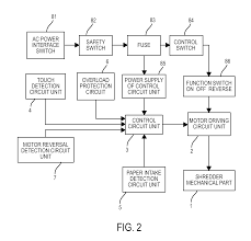 patent us paper shredder control system responsive to patent drawing