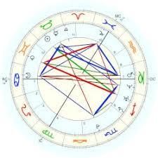 Robert Pattinson Birth Chart Robert Pattinson Birthchart Related Keywords Suggestions