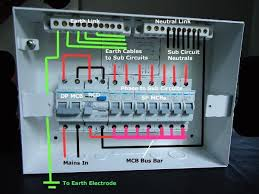 Distribution Board Circuit Chart Template