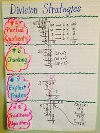 Image Result For Division Strategies 5th Grade Division