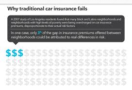 ways traditional car insurance fails redlining by another name